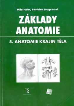Základy anatomie: Anatomie krajin těla