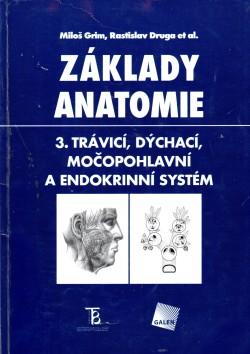 Základy anatomie, Trávicí, dýchací, močopohlavní a endokrinní systém